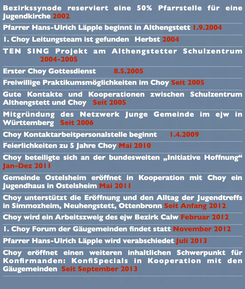 131201_Zeitleiste_ChoyGeschichte_HP